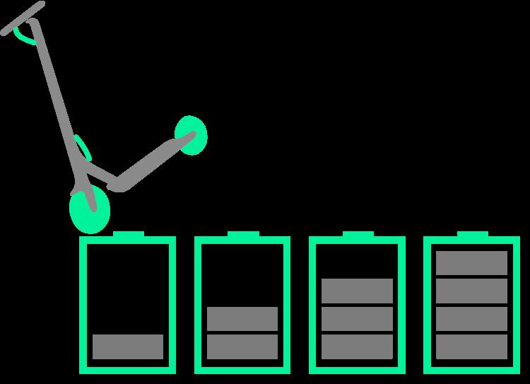 Portada representando al patinete eléctrico con más autonomía. Es un patinete al borde de 4 baterías con diferentes capacidades.