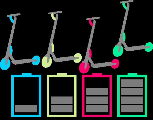 Diferentes patinetes con diferentes capacidades de batería.
